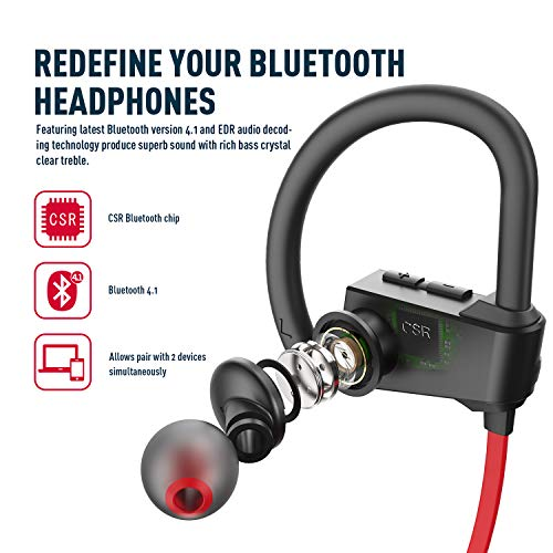 Wrz S4 Wireless Bluetooth Headset With In Ear Headphones With Mic Ipx7